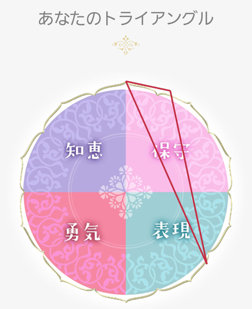 水晶玉子の新ペルシャン占星術